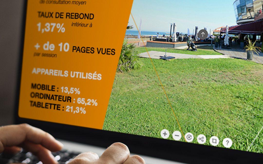 Le tracking statistique des visites virtuelles un atout marketing puissant